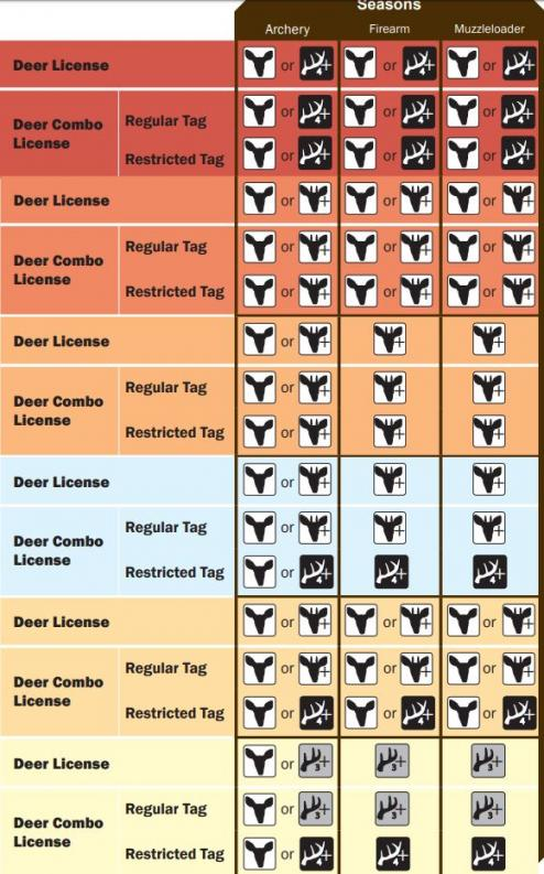 Proposed Changes For 2020 Deer Regulations Page 2